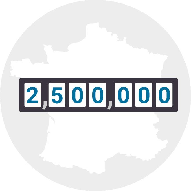 Dépression: 2,5 millions de français touchés